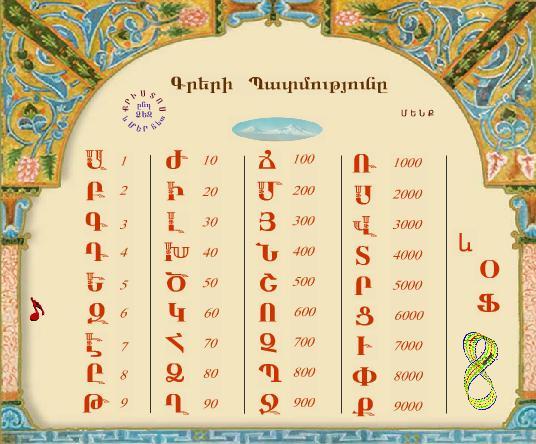 http://hrvatskifokus-2021.ga/wp-content/uploads/2017/04/Davor-Slike_14_Armensko_pismo2.jpg